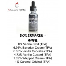 Boilermarker - anvil